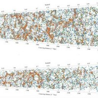 Most accurate 3D map of the Universe developed