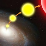 Rogue stars ejected from the galaxy are found in intergalactic space