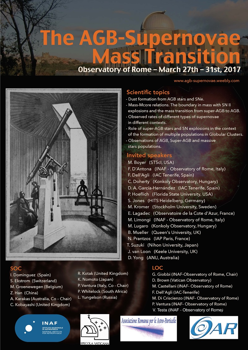The AGB-Supernovae Mass Transition